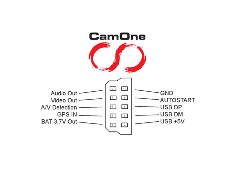 CamOne Infinity Power+View Kabel