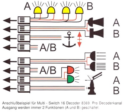 Multi Switch 16 Decoder Memory